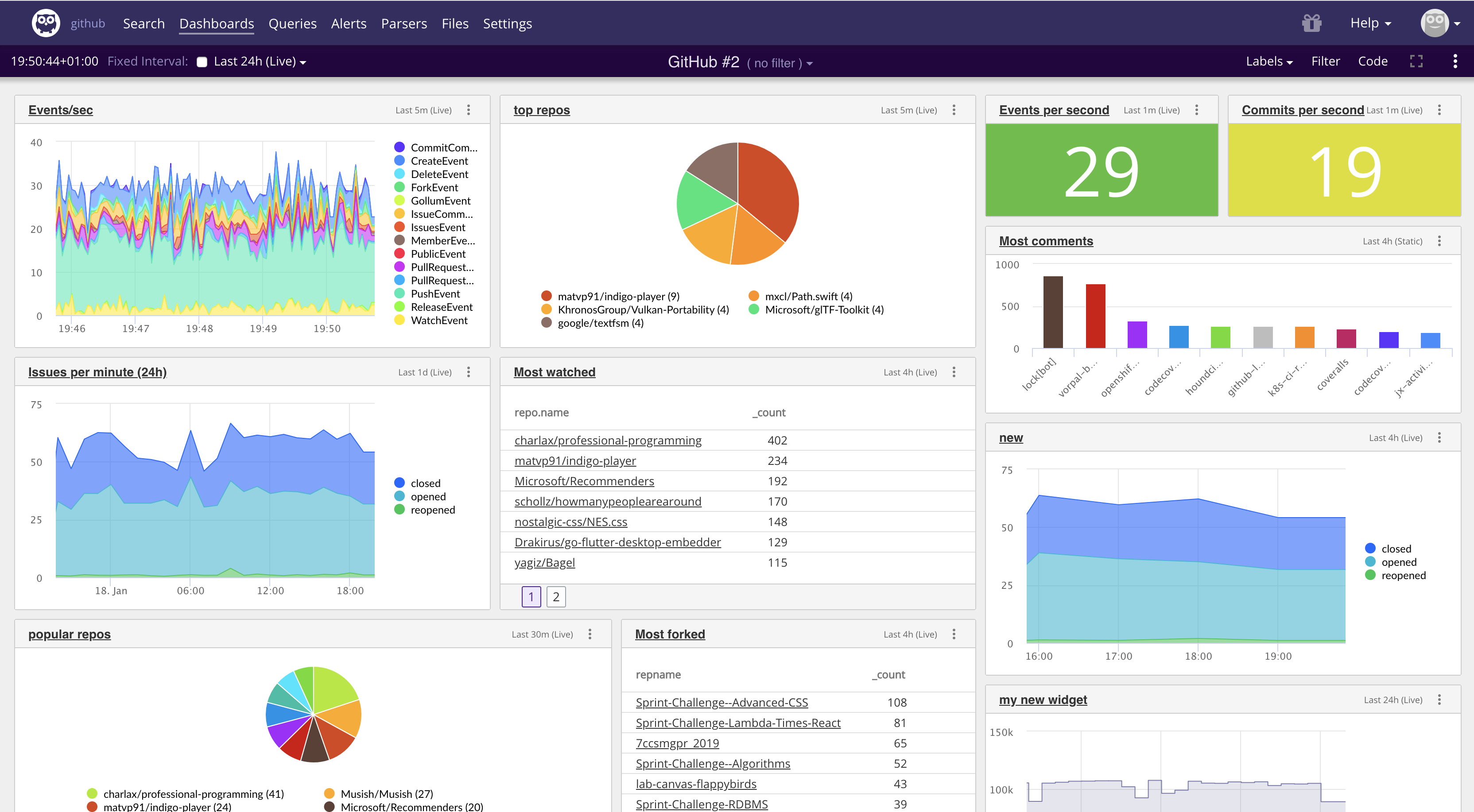 Humio raises $9M Series A for its real-time log analysis service