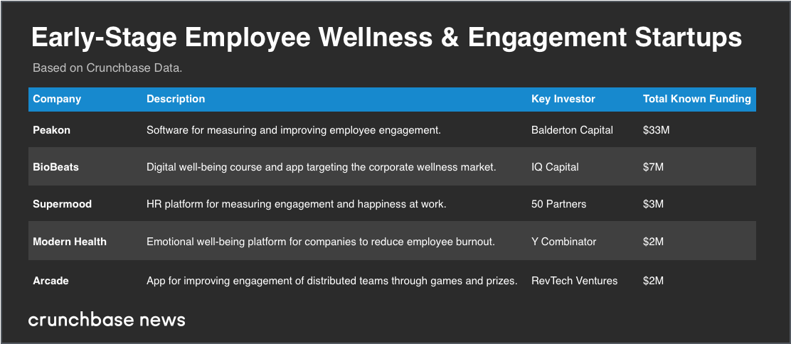 Hire faster, work happier: Startups target employment with AI and engagement tools Screen Shot 2019 01 04 at 2