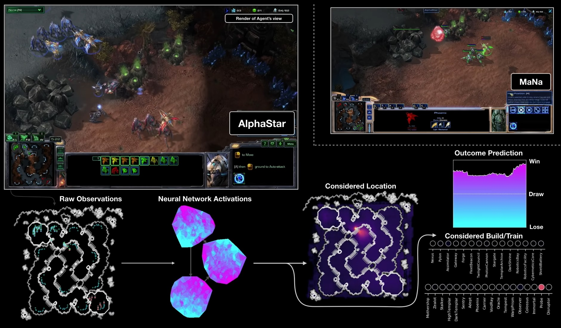 StarCraft II-playing AI AlphaStar takes out pros undefeated | TechCrunch
