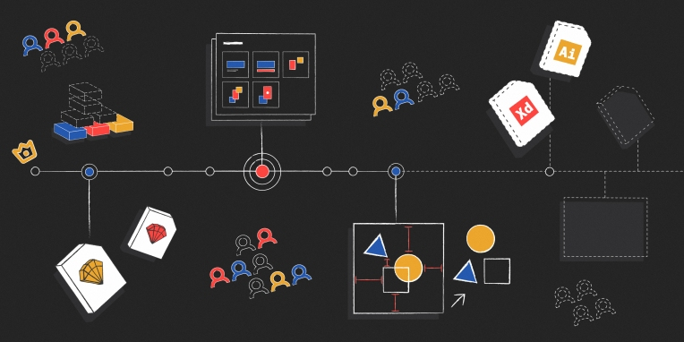 Abstract intentional design workflow