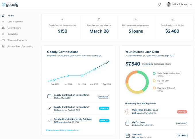 Goodly replaces lame office perks with student loan repayment Goodly replaces lame office perks with student loan repayment Goodly Dashboard