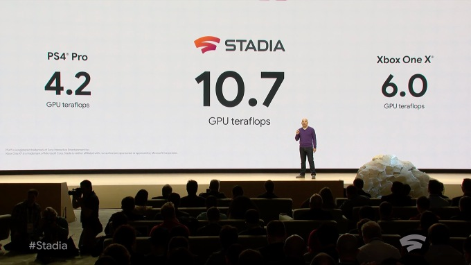 Google Stadia internet connection requirements