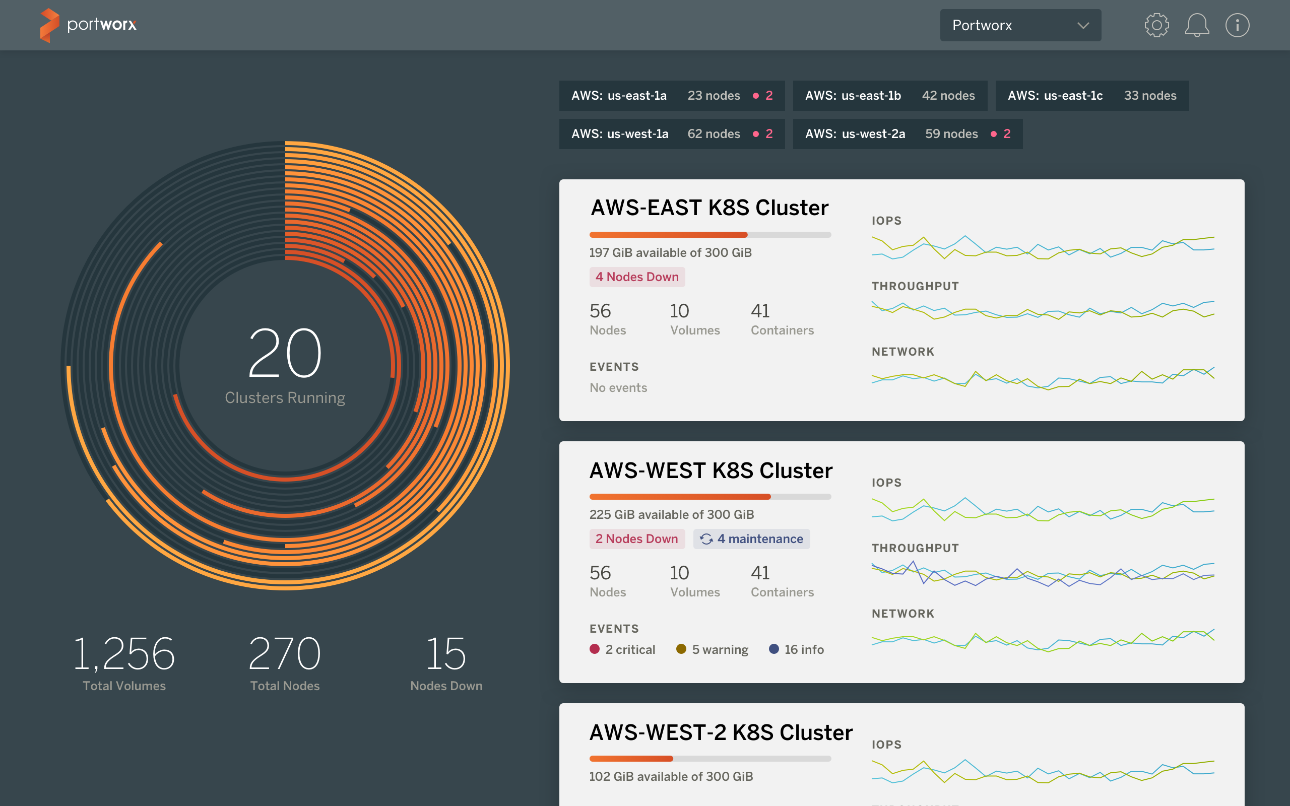Pure Storage acquires data service platform Portworx for $370M Portworx User Interface Home