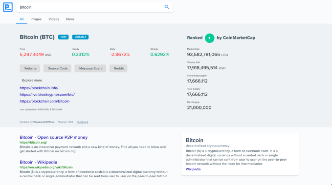 what cryptocurrency should you buy before april 27 2021