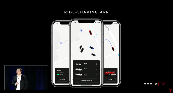 Tesla plans to launch a robotaxi network in 2020 | TechCrunch