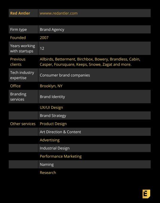 Verified Expert Brand Designer: Red Antler