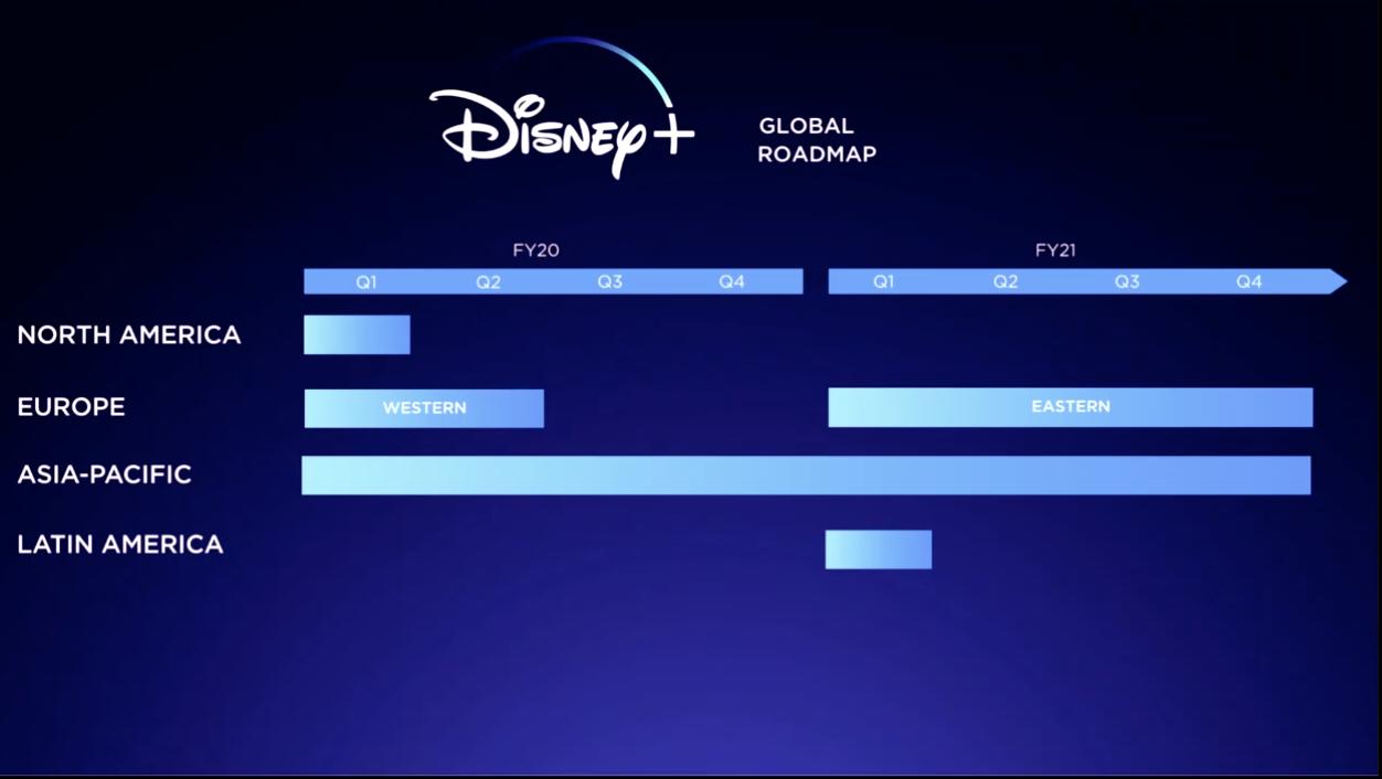 Verizon Is Giving Its Customers 12 Free Months Of Disney Techcrunch
