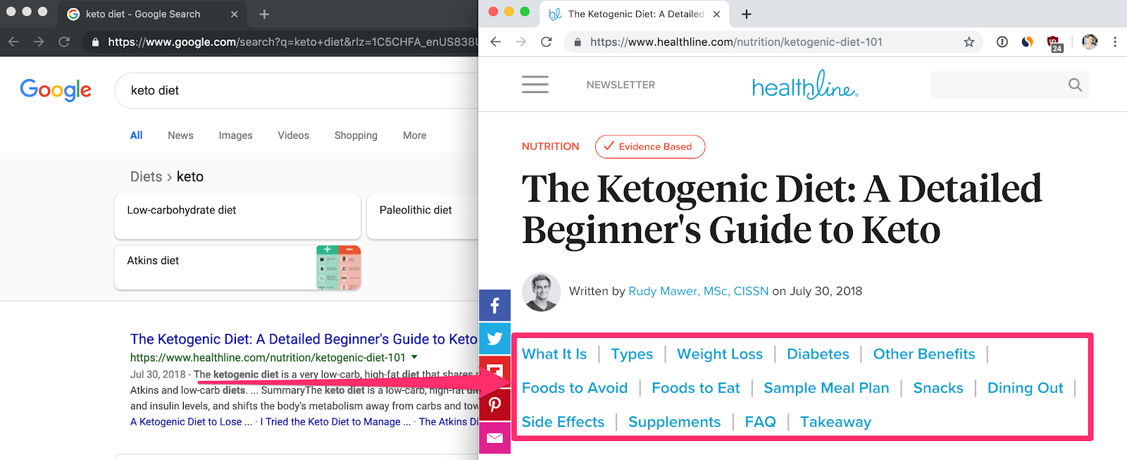 How do startups actually get their content marketing to work? startup marketing keto