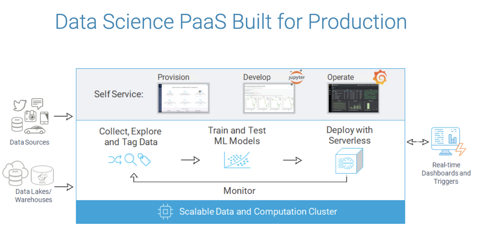 Iguazio Brings Its Data Science Platform To Azure And Azure Stack