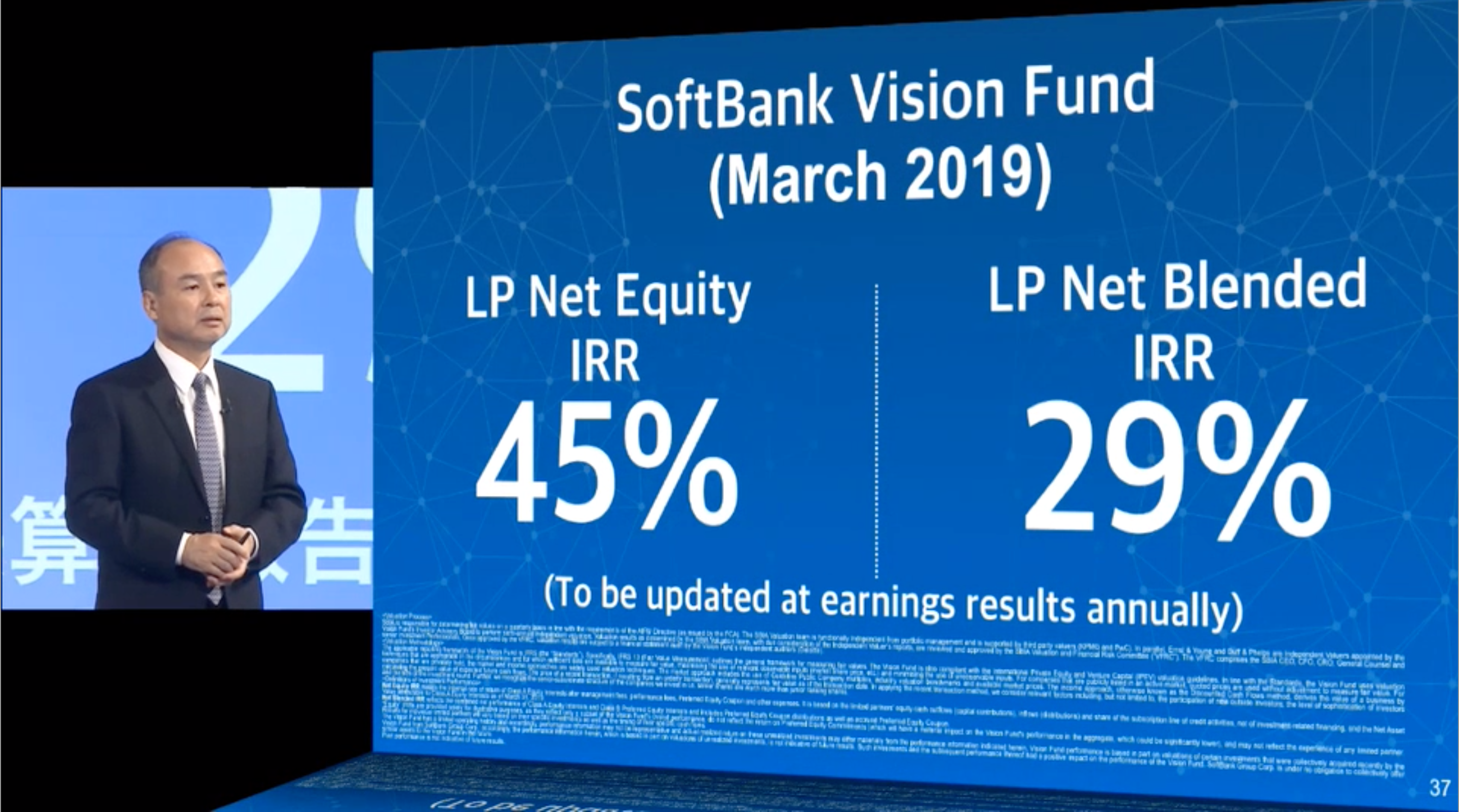 Masayoshi Son claims Vision Fund LPs are already up 45% — but that's mostly paper gains