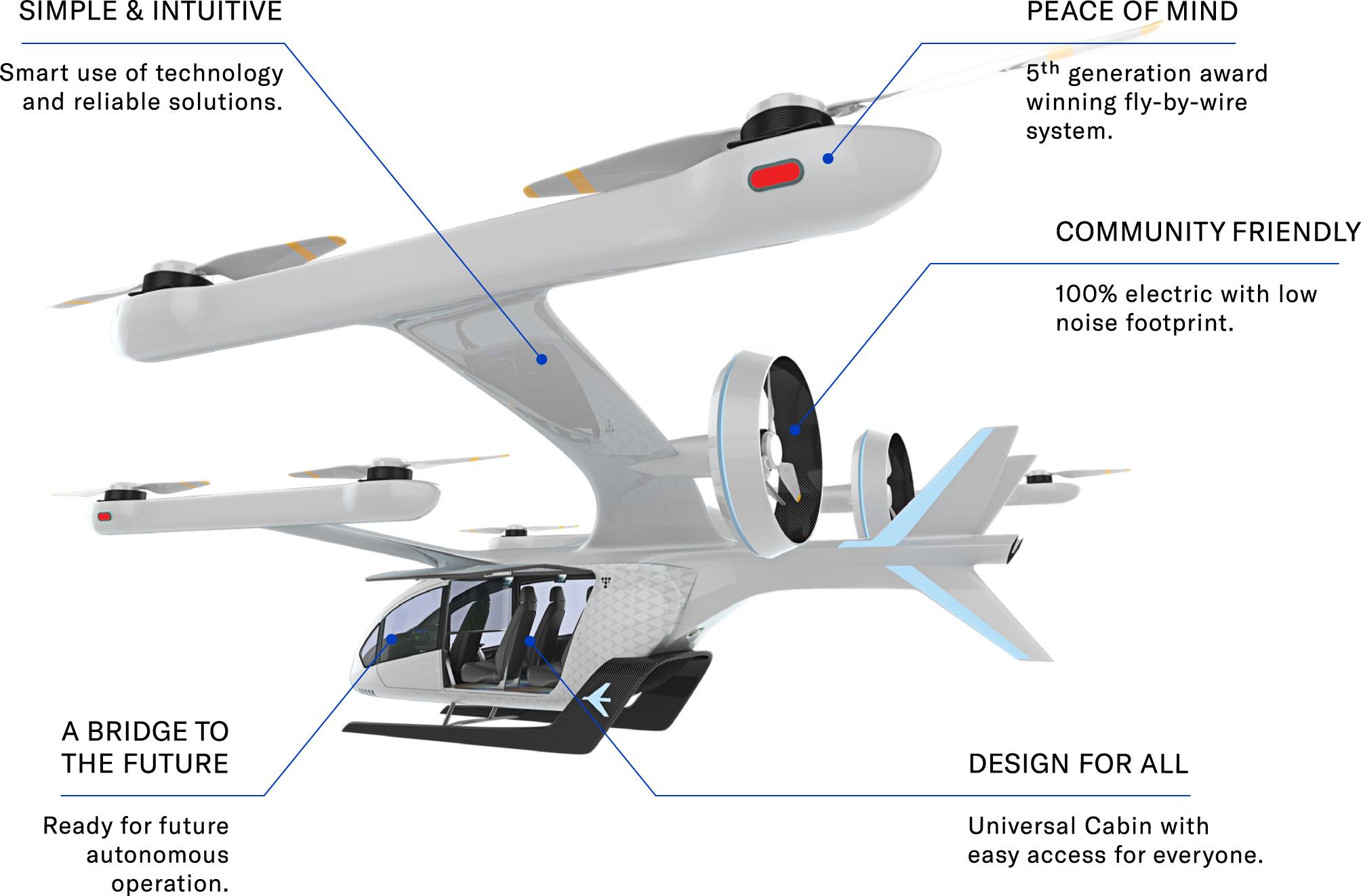 Embraer's new EmbraerX eVTOL concept is accessible, autonomous and courteous