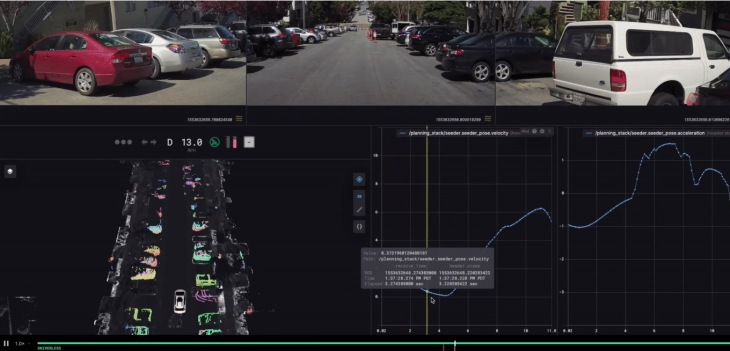 Cruise is sharing its data visualization tool with robotics