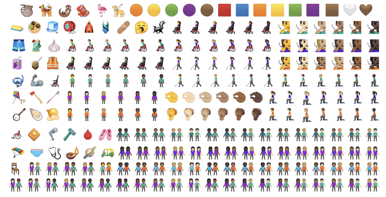 iOS and Android are about to get a bunch of new emoji | TechCrunch