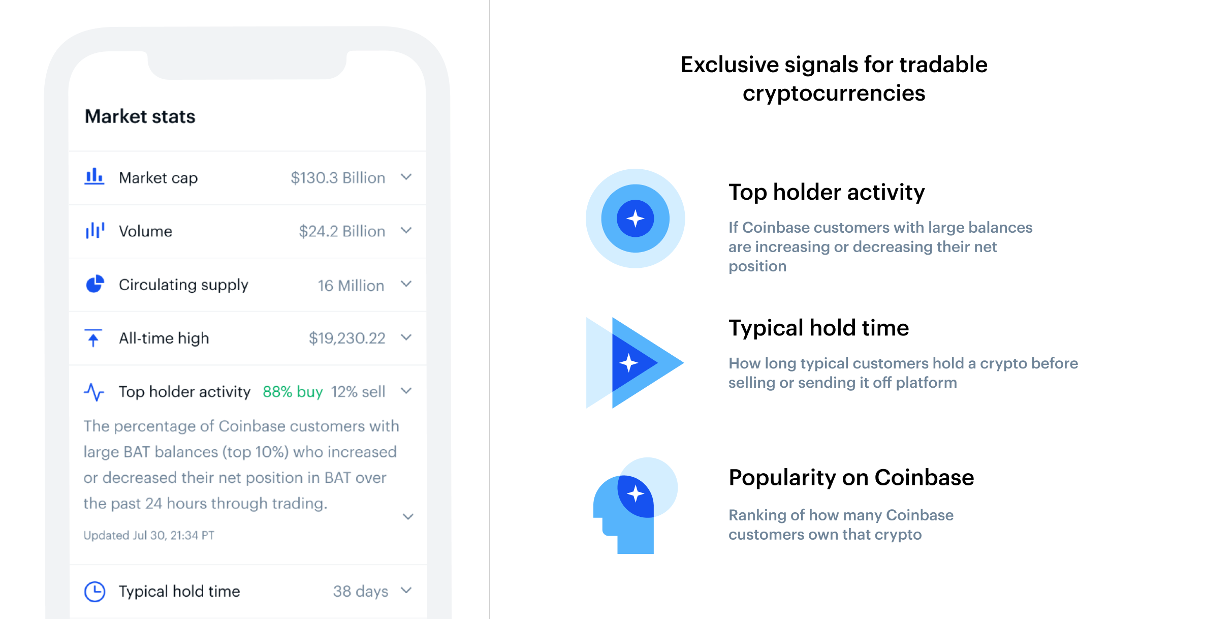 Coinbase tells you if top holders are buying or selling a crypto asset