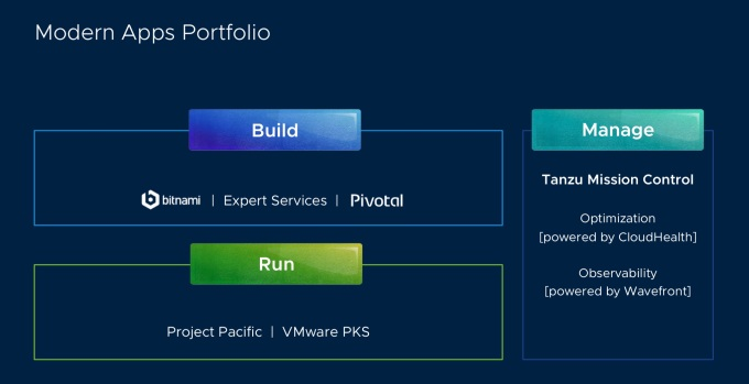Screenshot 2019 08 26 08.07.38 1 VMware is bringing VMs and containers together, taking advantage of Heptio acquisition VMware is bringing VMs and containers together, taking advantage of Heptio acquisition Screenshot 2019 08 26 08