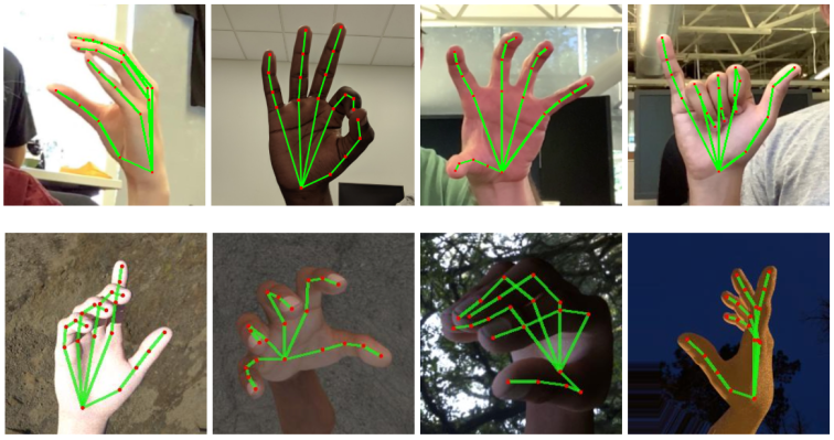 This hand-tracking algorithm could lead to sign language recognition