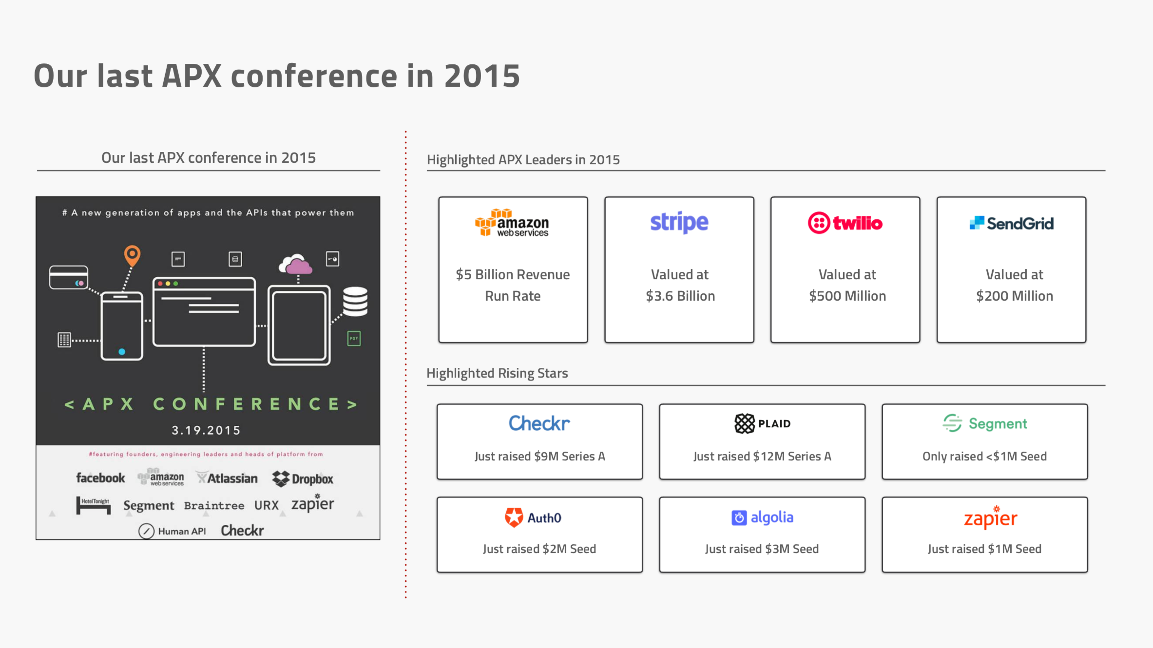 06 >> Apis Are The Next Big Saas Wave Techcrunch