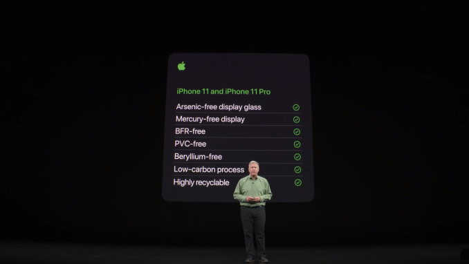 Apple 2019 event