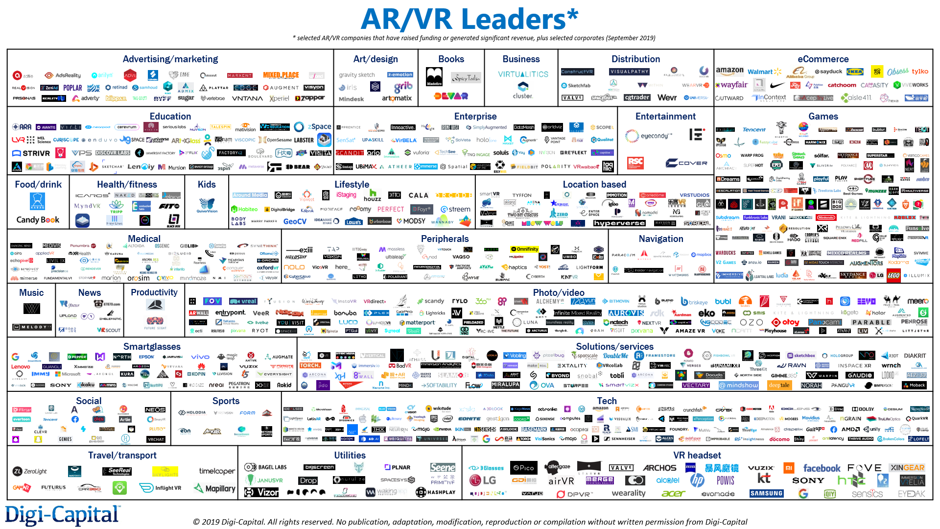 VR/AR startup valuations reach $45 billion (...