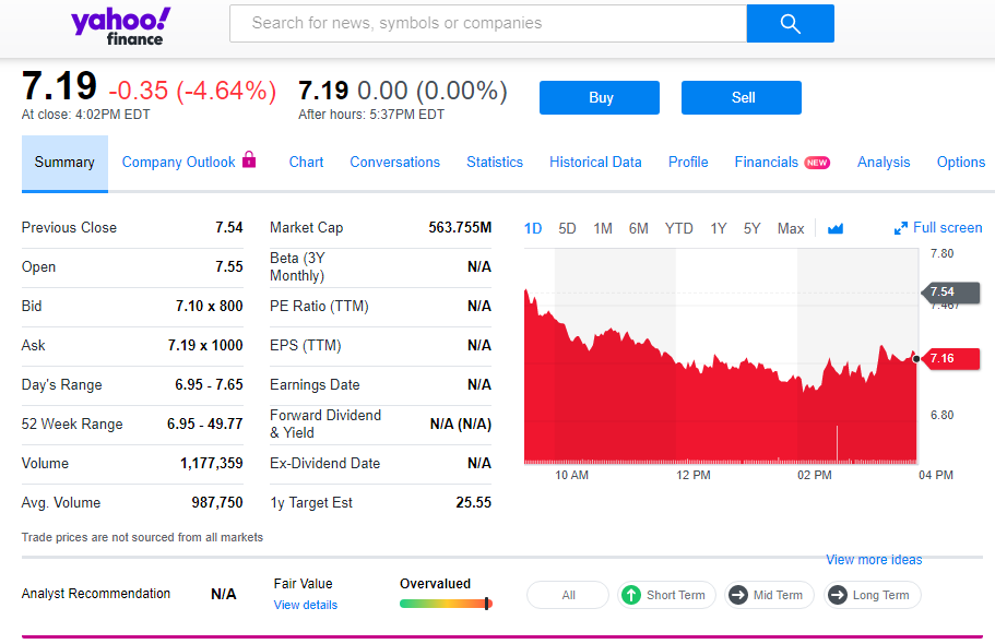 Jumia Share Price October 10