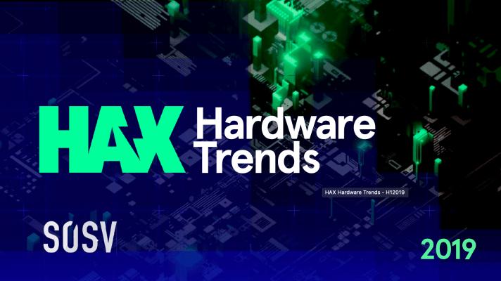 Exclusive: 2019 HAX report reveals hardware startup trends – TechCrunch