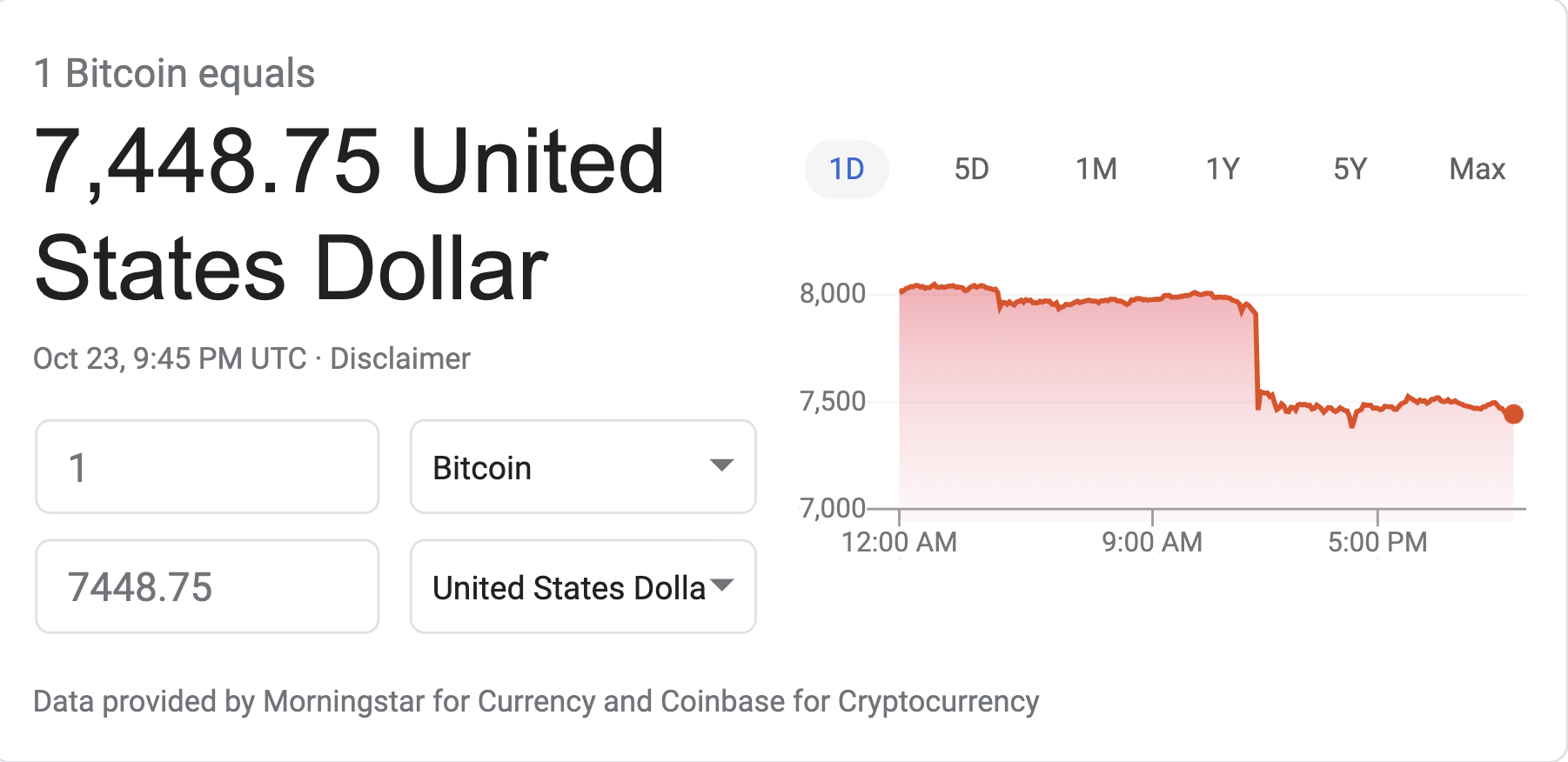 why is cryptocurrency tanking