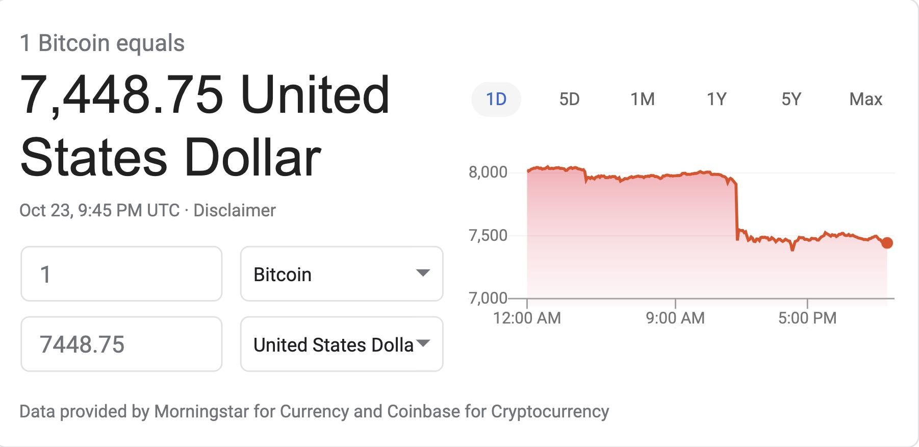 bitcoin 5 day