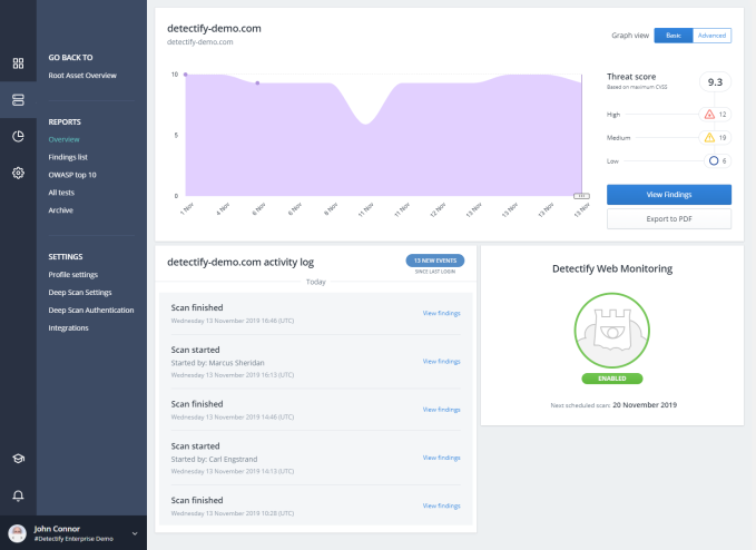 Detectify raises additional €21M for its ethical hacker