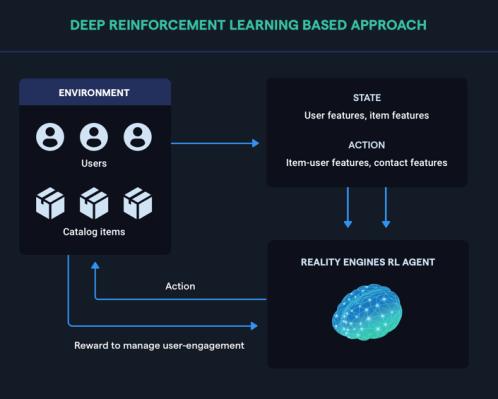 RealityEngines launches its autonomous AI service - techcrunch