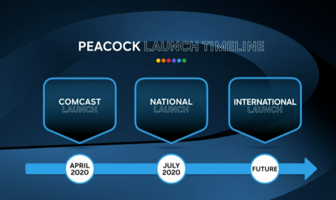 Peacock launch