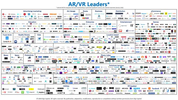 ¿Serán Apple, Facebook o Microsoft el futuro de la realidad aumentada? - TechCrunch 3