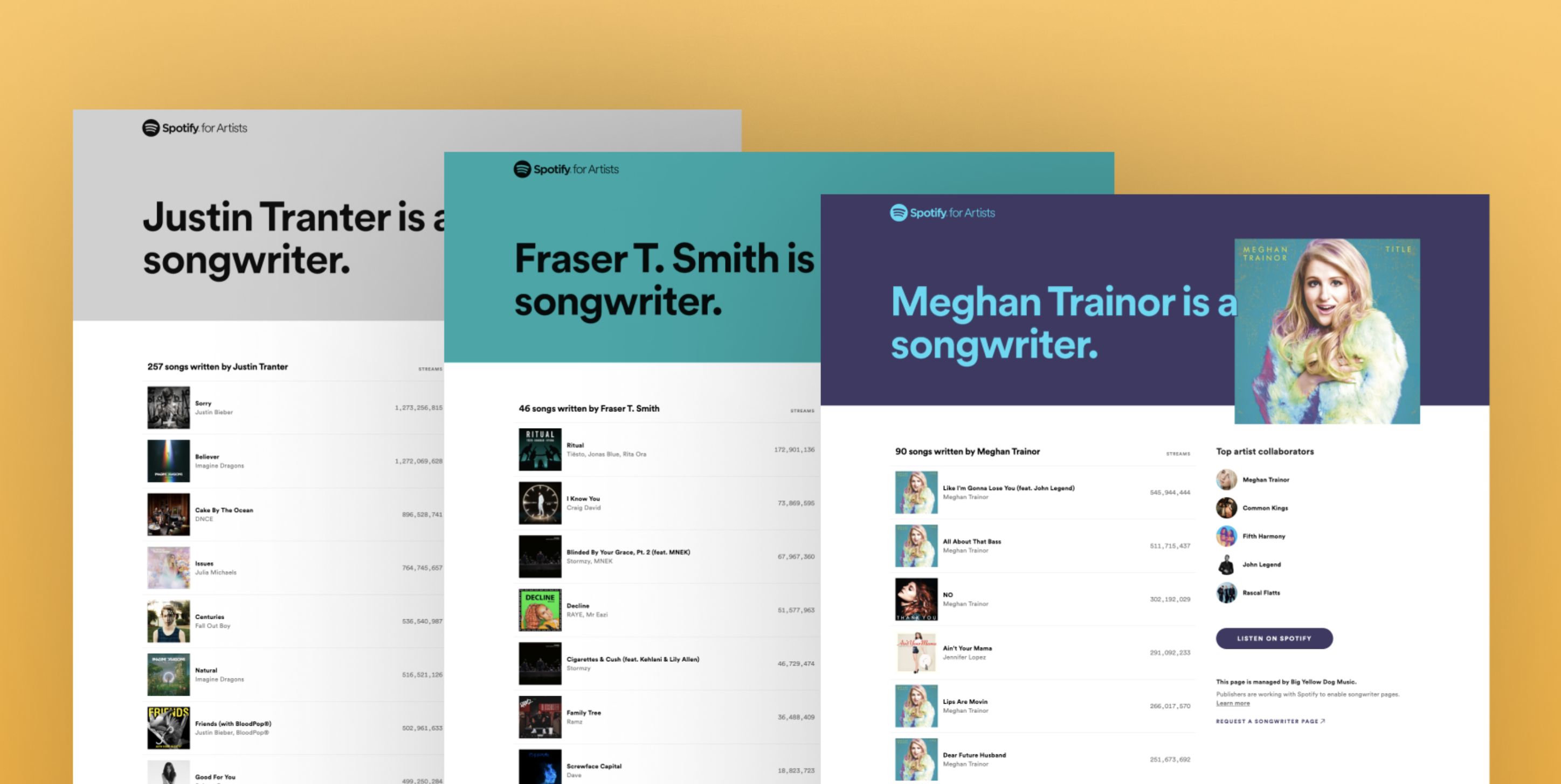Spotify is giving songwriters their own pages and playlists | TechCrunch