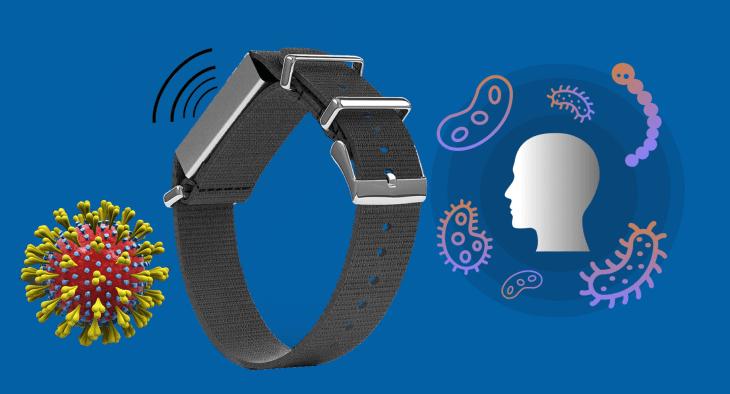 Immutouch wristband buzzes to stop you touching your face | TechCrunch