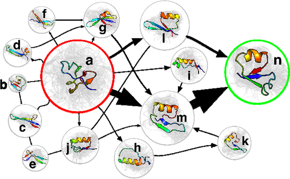 Coronavirus pushes Folding@Home's crowdsourced molecular science to exaflop levels 1
