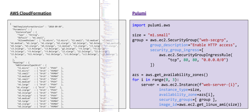 Pulumi Brings Support For More Languages To Its Infrastructure As