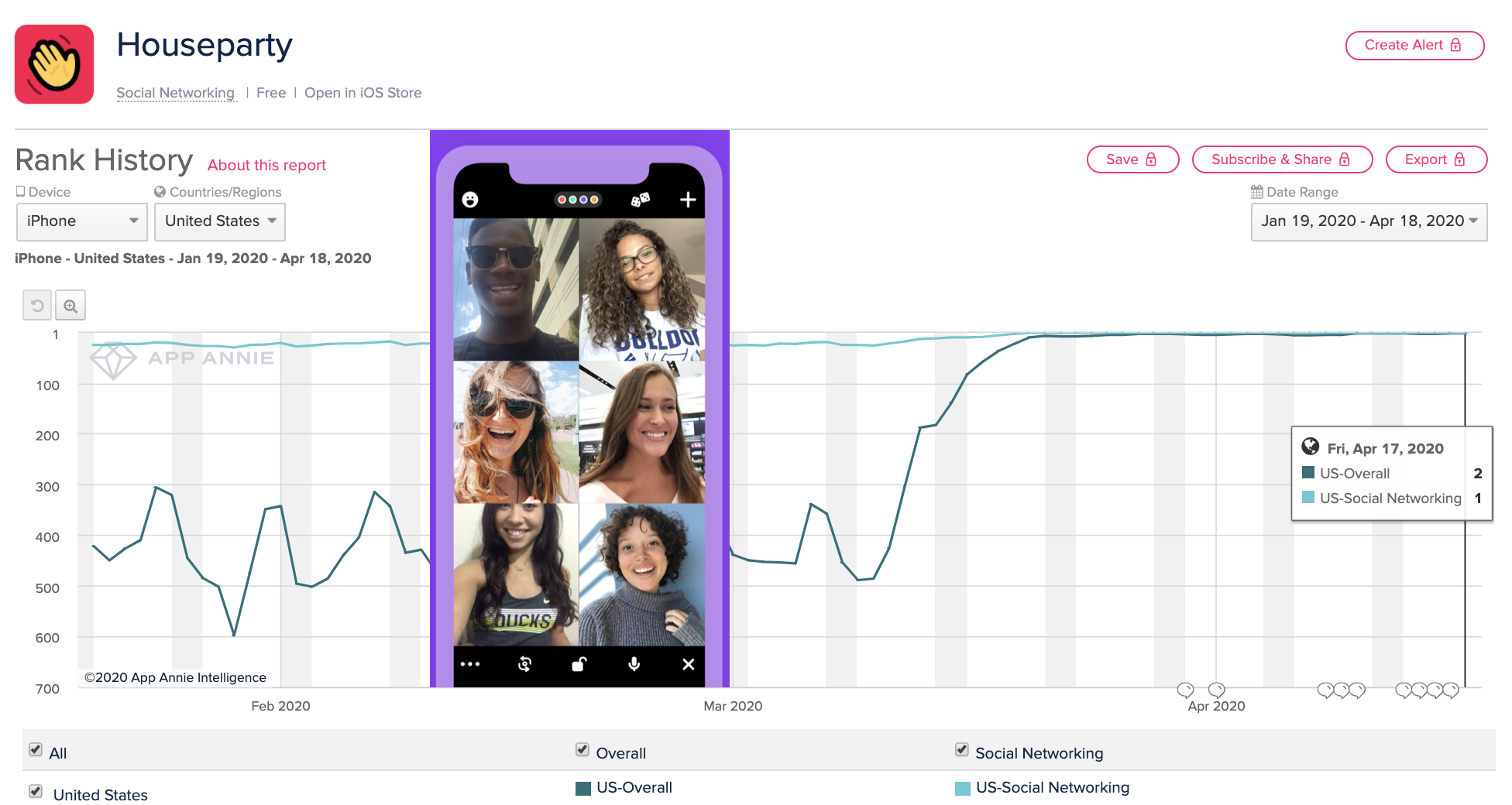 Clubhouse voice chat leads a wave of spontaneous social apps 3