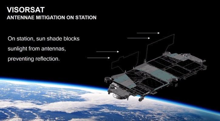 Elon Musk provides more details about SpaceX's plan to reduce Starlink satellite visibility thumbnail