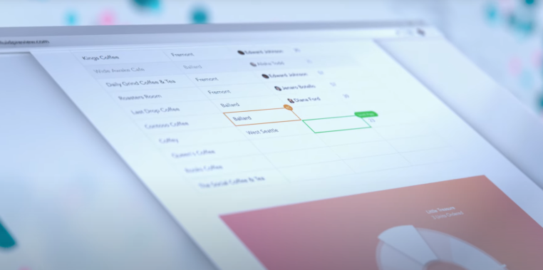Microsoft�s Fluid Framework is now open source, comes to Office 365 - TechCrunch