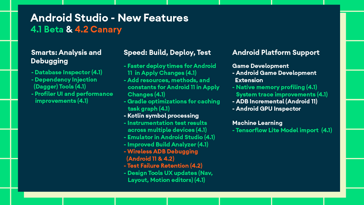 Design Changes To Game Tiles Limited Rollout Announcements Roblox Developer Forum Google Updates Its Android Developer Tools Internet Technology News