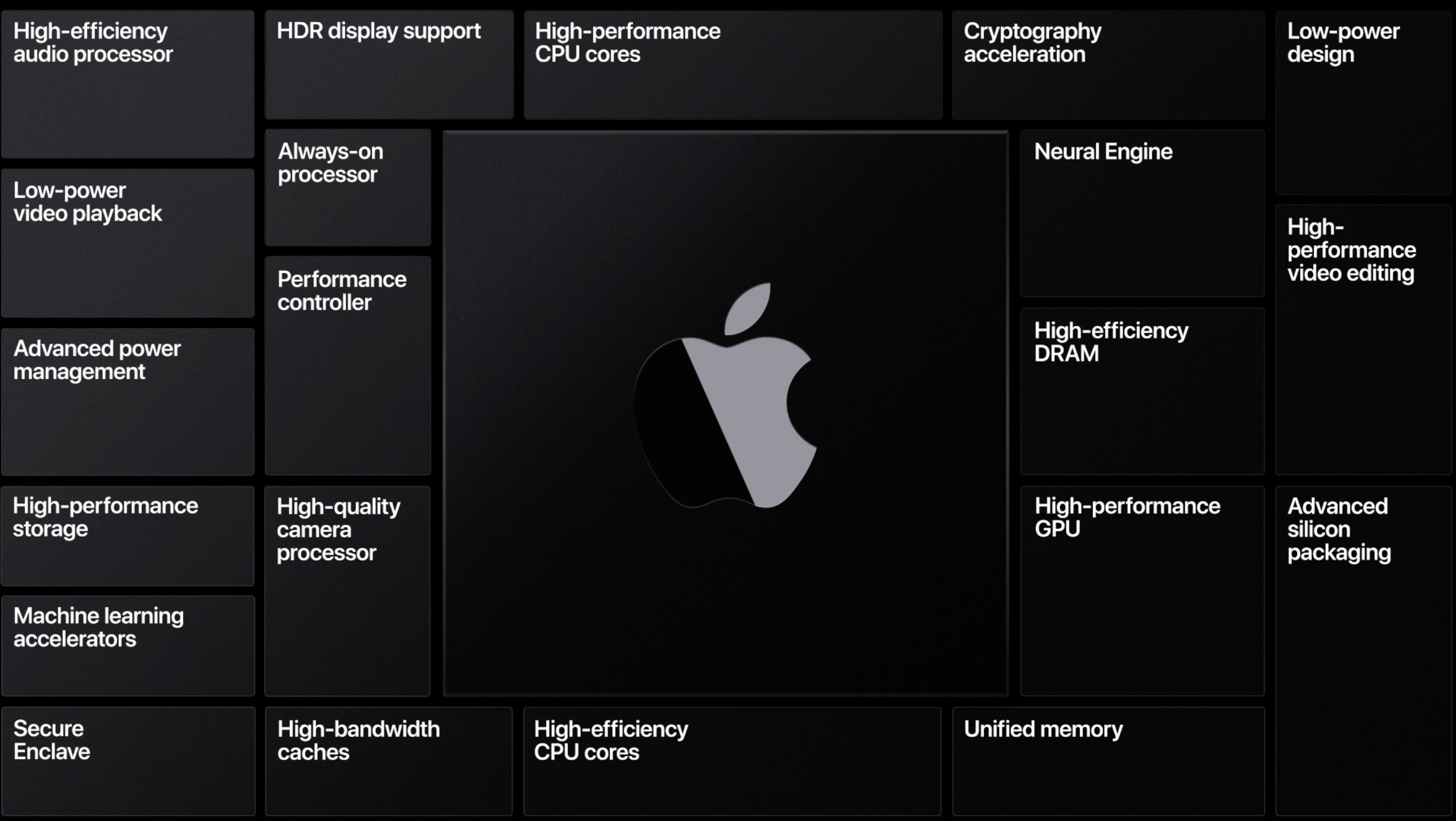 Here S Everything Apple Announced In The Wwdc 2020 Keynote Today Techcrunch