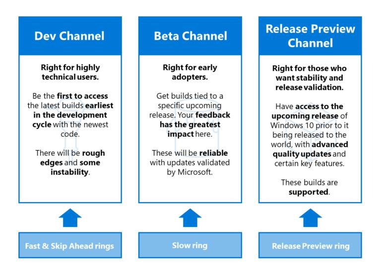 Microsoft promises fix for print-breaking Windows 10 update