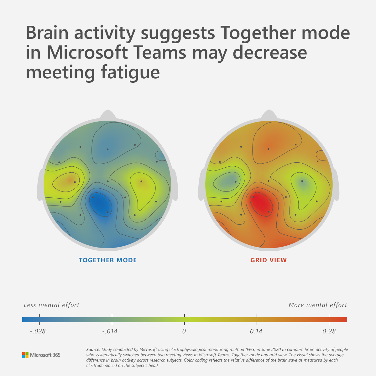 Microsoft Teams Together mode makes meetings more engaging using AI segmentation technology