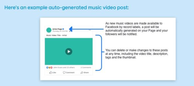 Beispiel eines automatisch generierten Posts zu einem Musikvideo