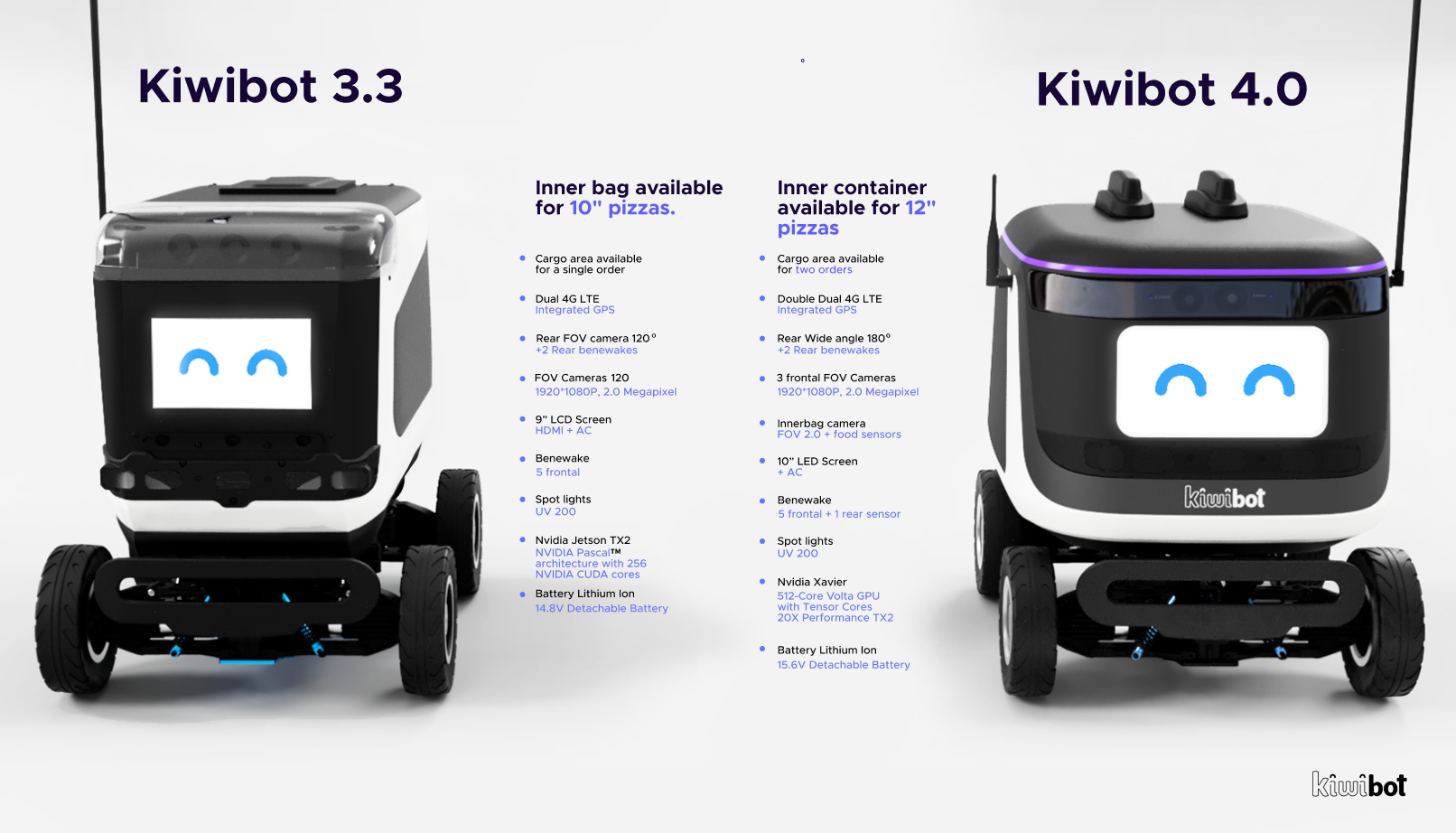 Kiwibot 3.3 vs 4.0