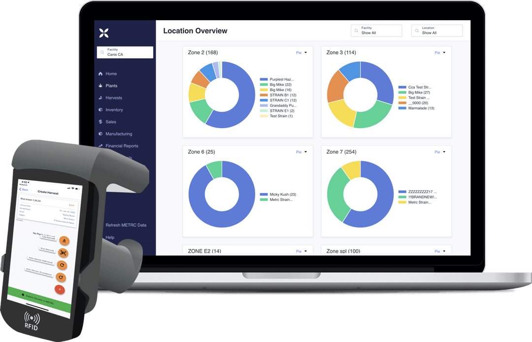 CANIX AIMS TO EASE CANNABIS CULTIVATORS' REGULATORY BOOKKEEPING – TECHCRUNCH