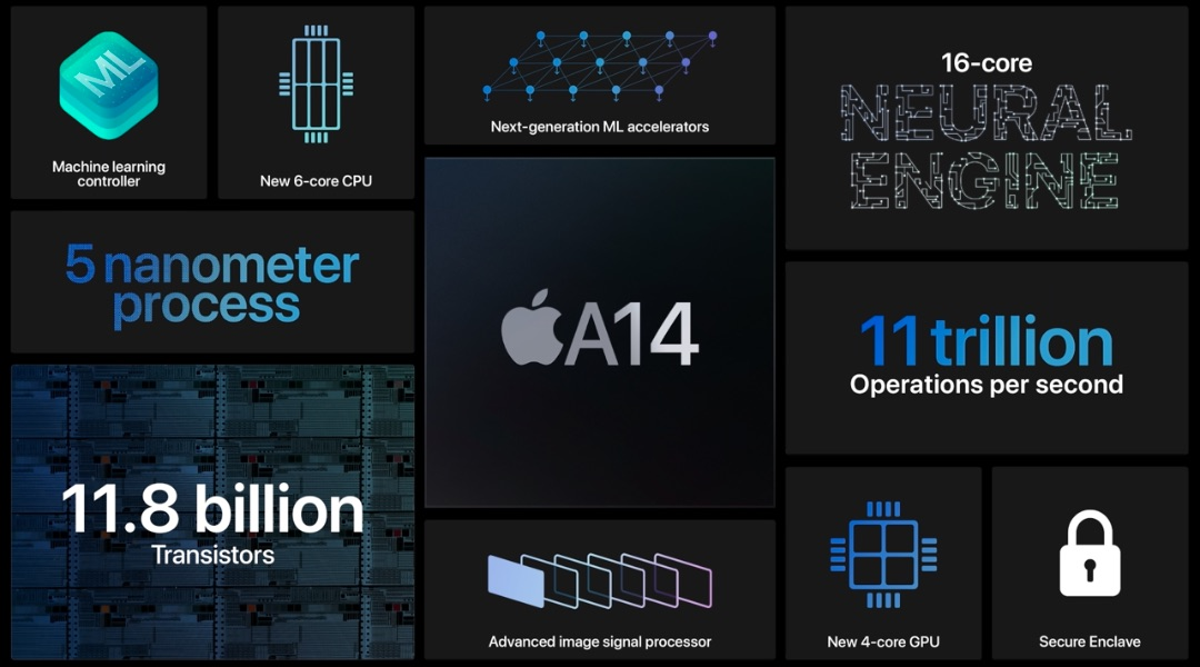 Here's everything Apple revealed at its September hardware event today a14 chip