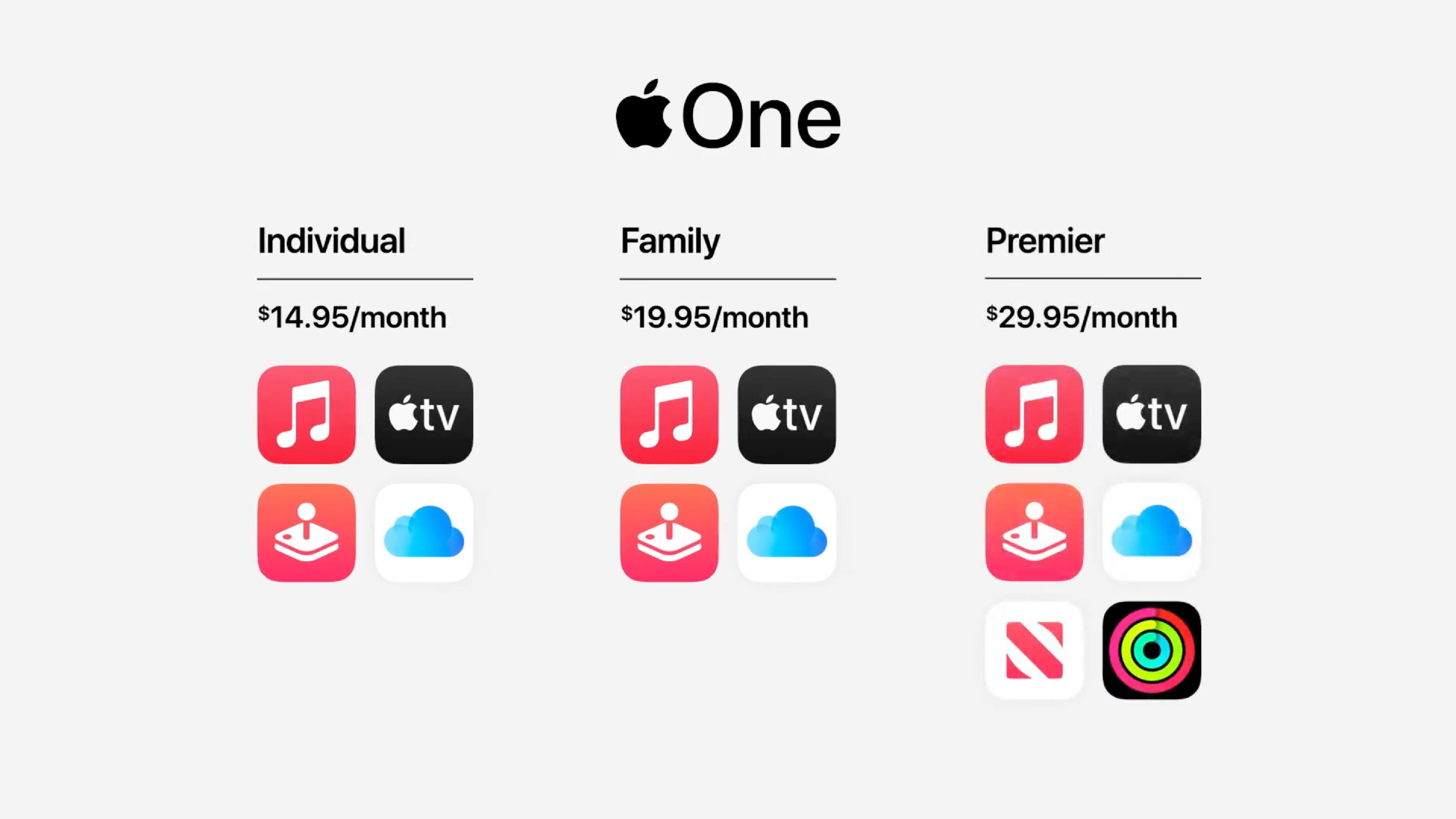 Apple One, the subscription bundle, will reportedly launch tomorrow, October 30
