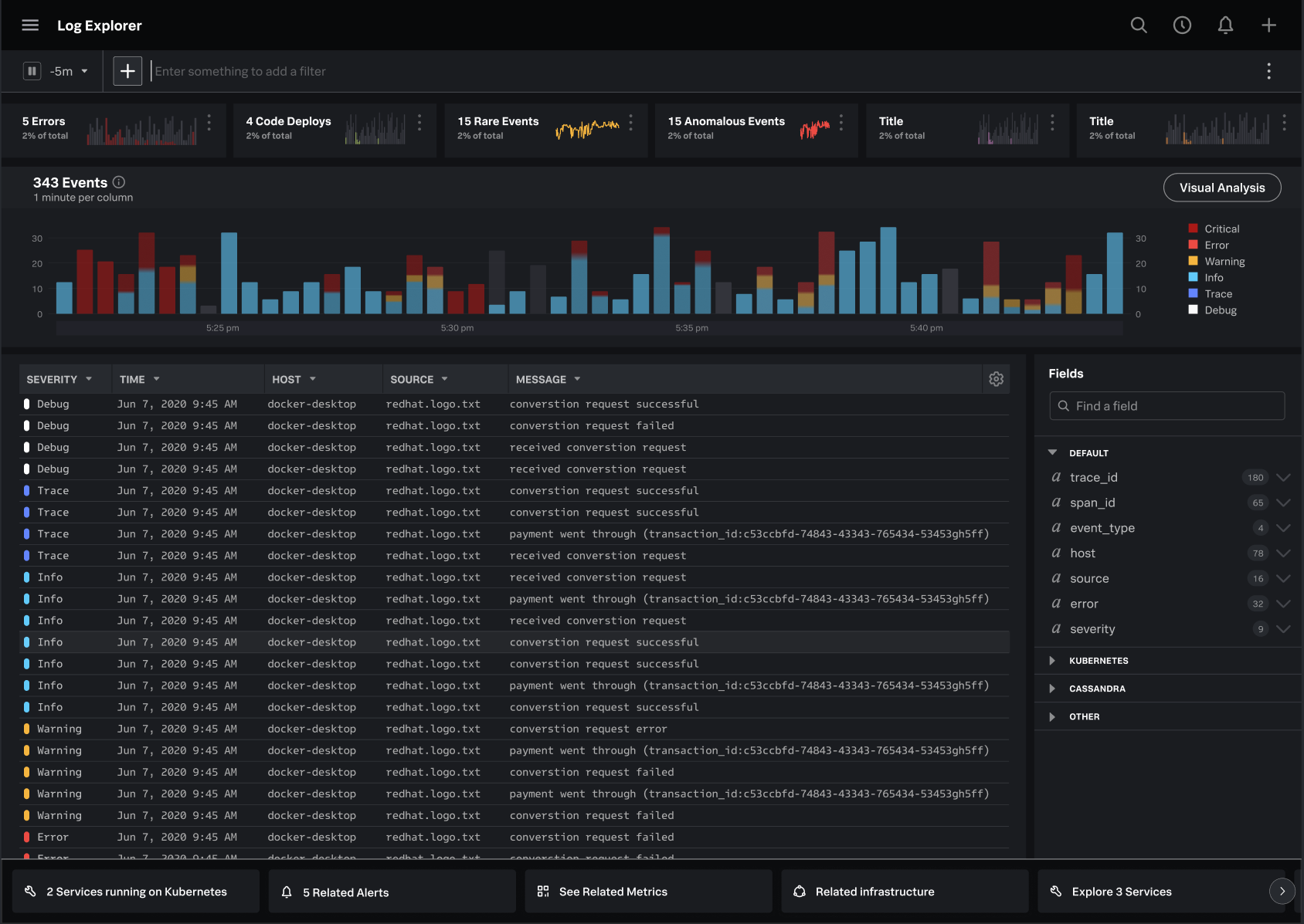 Splunk acquires Plumbr and Rigor to build out its observability platform – TechCrunch