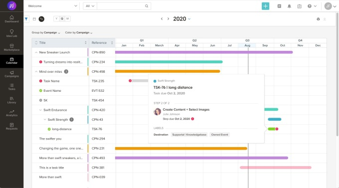 Welcome Gantt Calendar
