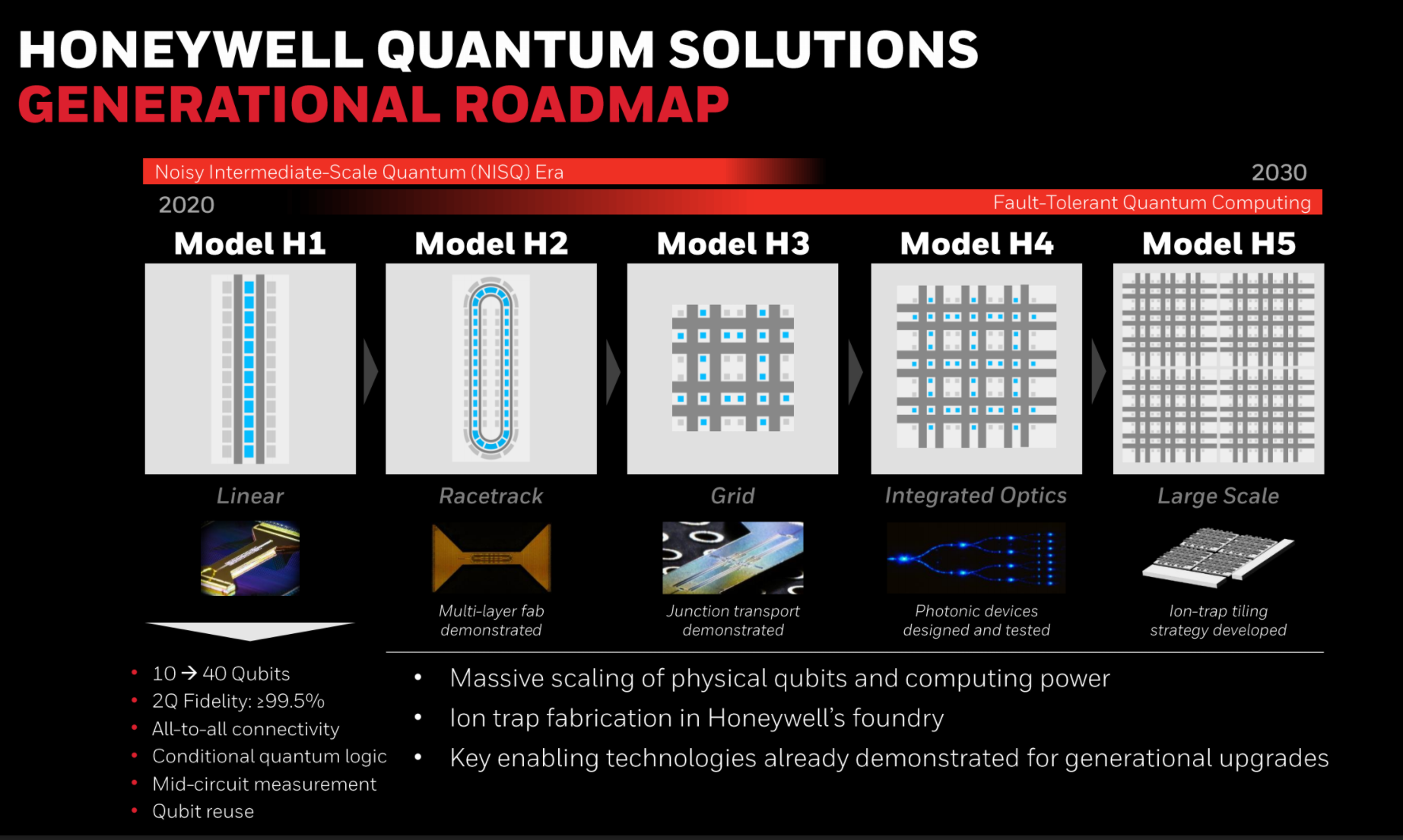 Honeywell announces its H1 quantum computer with 10 qubits